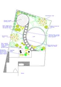 garden design in gloucestershire